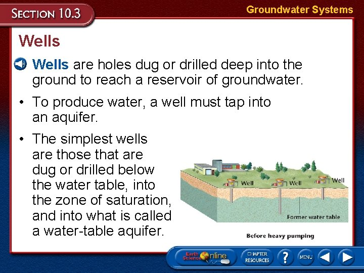 Groundwater Systems Wells • Wells are holes dug or drilled deep into the ground