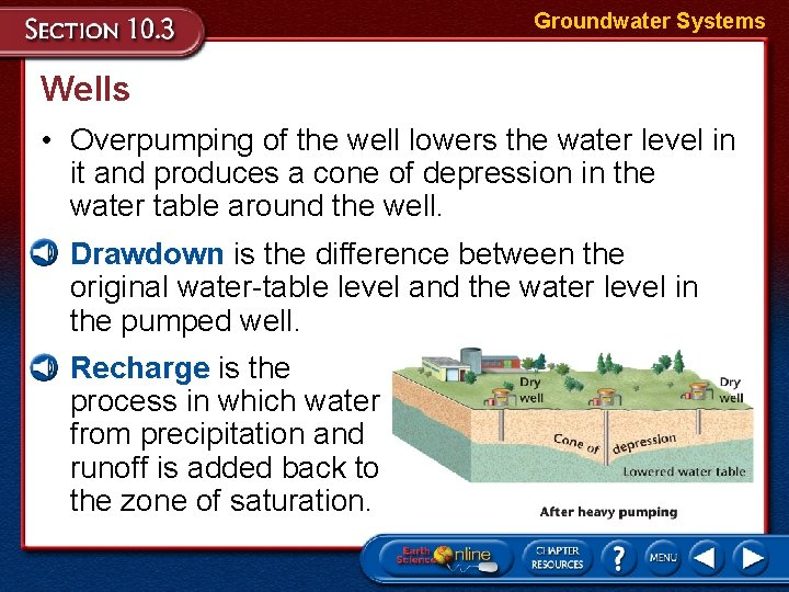 Groundwater Systems Wells • Overpumping of the well lowers the water level in it