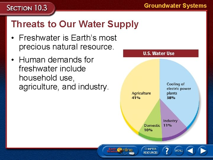 Groundwater Systems Threats to Our Water Supply • Freshwater is Earth's most precious natural