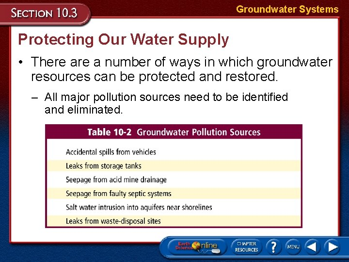 Groundwater Systems Protecting Our Water Supply • There a number of ways in which