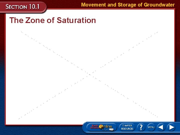 Movement and Storage of Groundwater The Zone of Saturation