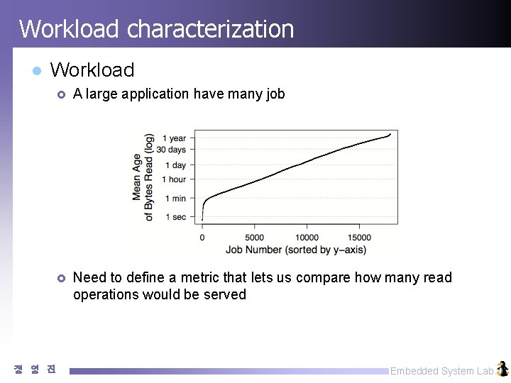 Workload characterization l Workload 정 영 진 £ A large application have many job