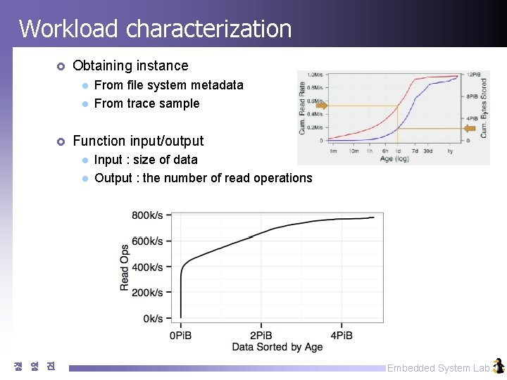 Workload characterization £ Obtaining instance l l £ Function input/output l l 정 영