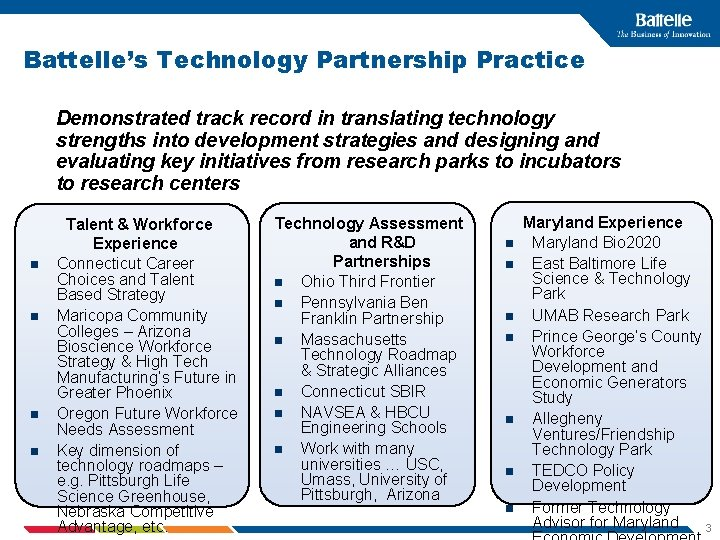 Battelle's Technology Partnership Practice Demonstrated track record in translating technology strengths into development strategies