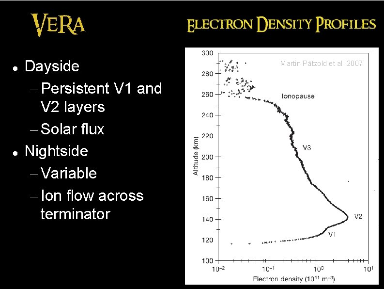 Dayside – Persistent V 1 and V 2 layers – Solar flux Nightside