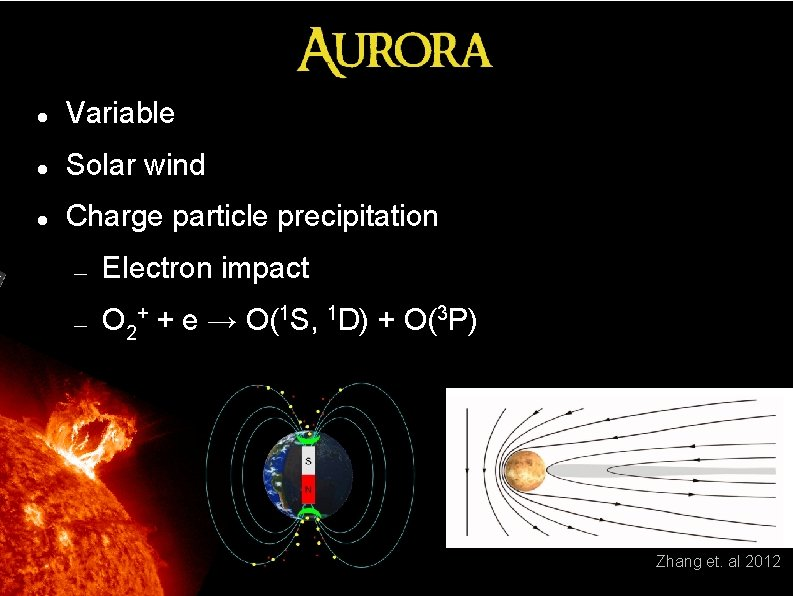 Variable Solar wind Charge particle precipitation ― Electron impact ― O 2+ +