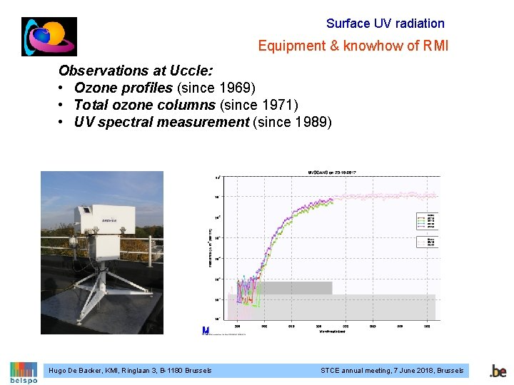 Surface UV radiation Equipment & knowhow of RMI Observations at Uccle: • Ozone profiles