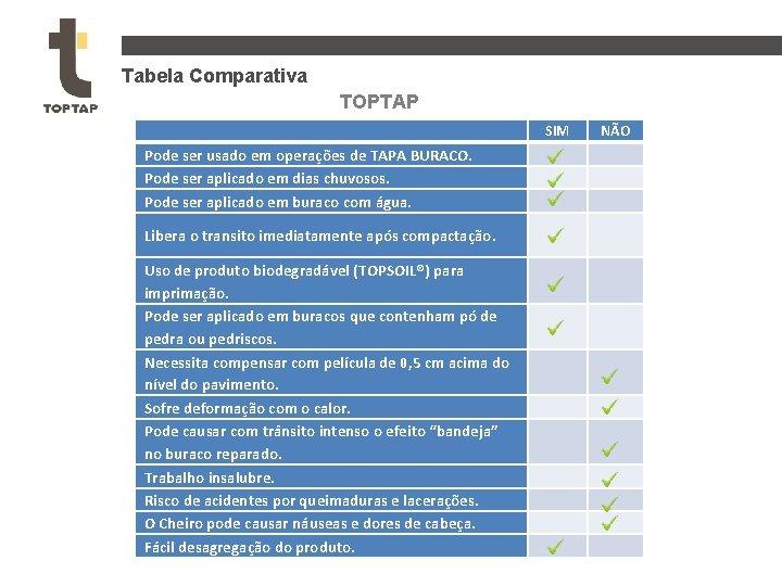 Tabela Comparativa TOPTAP Pode ser usado em operações de TAPA BURACO. Pode ser aplicado