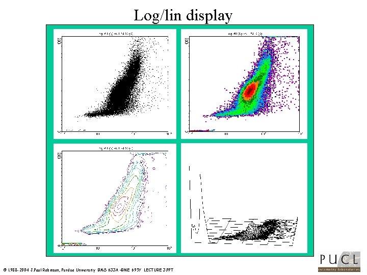 Log/lin display © 1988 -2004 J. Paul Robinson, Purdue University BMS 633 A –BME
