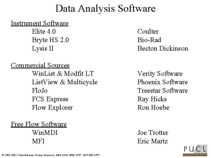 Data Analysis Software Instrument Software Elite 4. 0 Bryte HS 2. 0 Lysis II