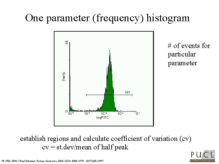 One parameter (frequency) histogram # of events for particular parameter establish regions and calculate