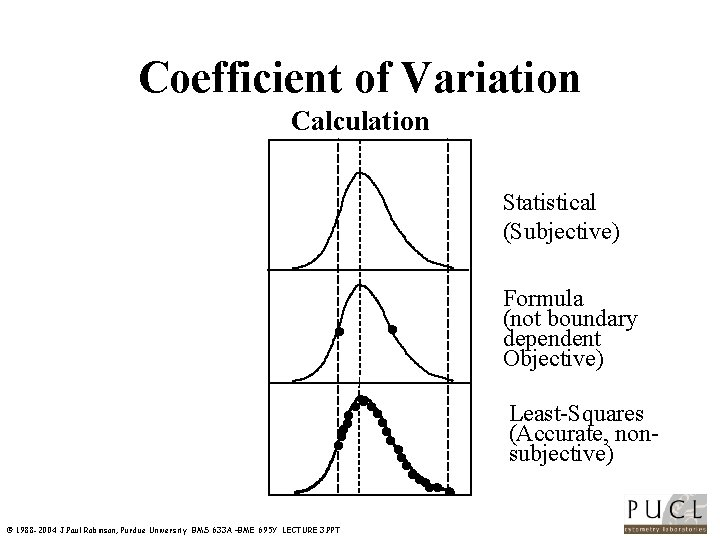 Coefficient of Variation Calculation Statistical (Subjective) • • • • • • • ©