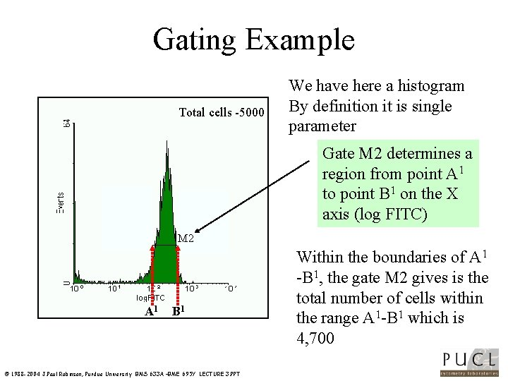 Gating Example Total cells 5000 We have here a histogram By definition it is