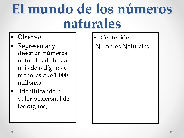 El mundo de los números naturales • Objetivo • Representar y describir números naturales