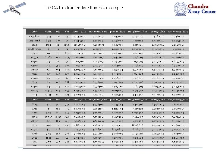 TGCAT extracted line fluxes - example