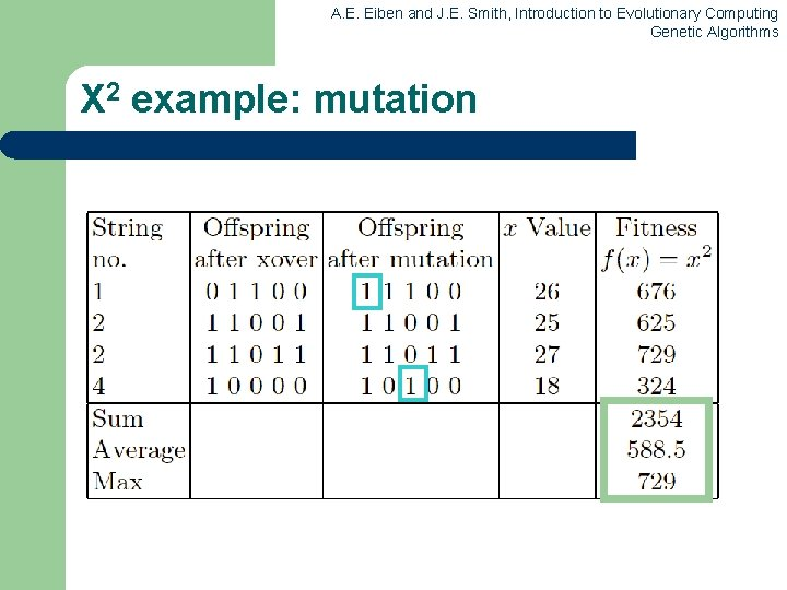 A. E. Eiben and J. E. Smith, Introduction to Evolutionary Computing Genetic Algorithms X