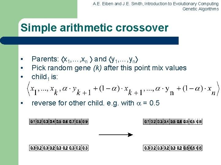 A. E. Eiben and J. E. Smith, Introduction to Evolutionary Computing Genetic Algorithms Simple