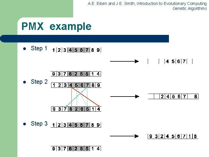 A. E. Eiben and J. E. Smith, Introduction to Evolutionary Computing Genetic Algorithms PMX