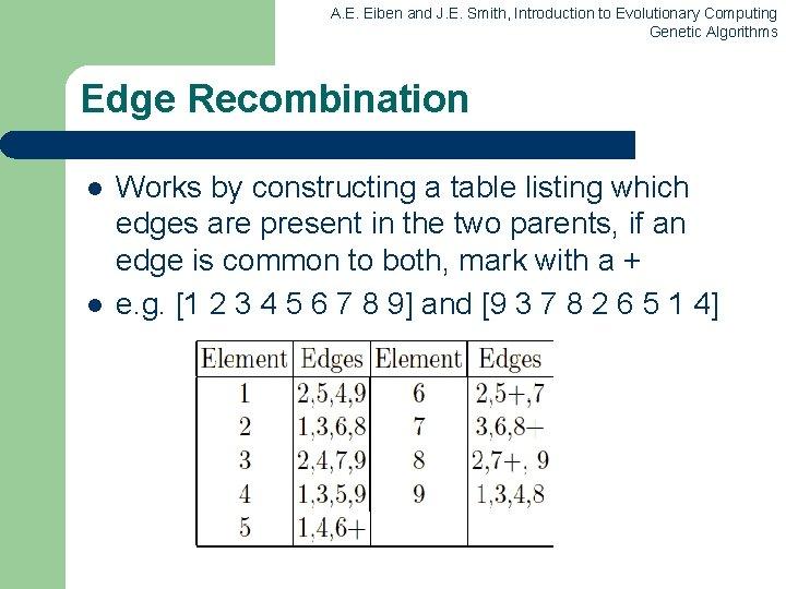 A. E. Eiben and J. E. Smith, Introduction to Evolutionary Computing Genetic Algorithms Edge