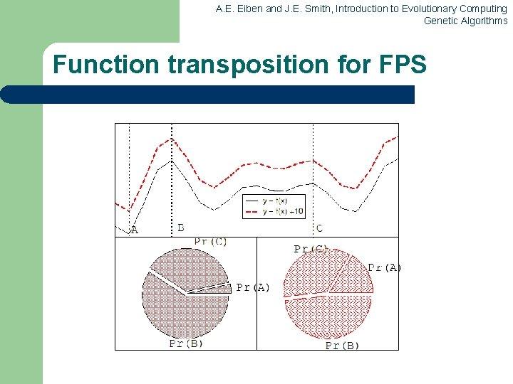A. E. Eiben and J. E. Smith, Introduction to Evolutionary Computing Genetic Algorithms Function