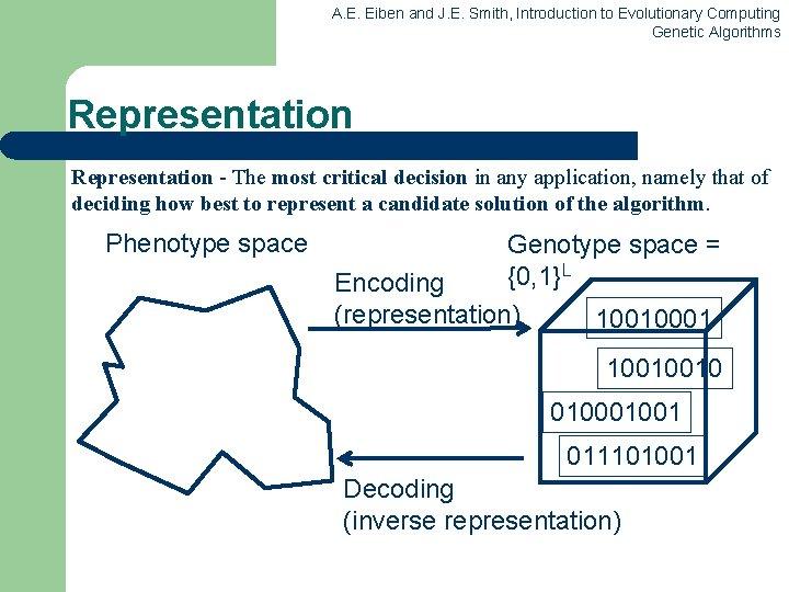 A. E. Eiben and J. E. Smith, Introduction to Evolutionary Computing Genetic Algorithms Representation