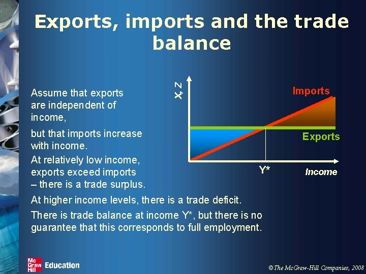 Assume that exports are independent of income, X, Z Exports, imports and the trade