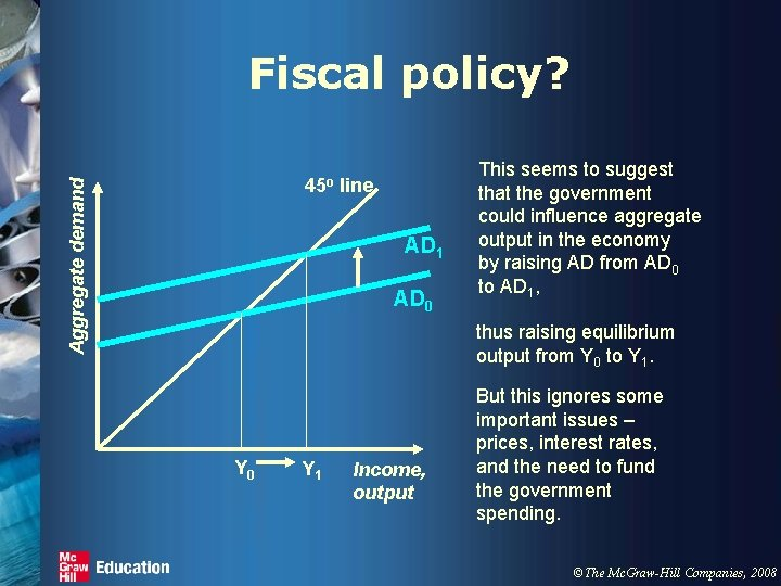 Fiscal policy? Aggregate demand 45 o line AD 1 AD 0 This seems to