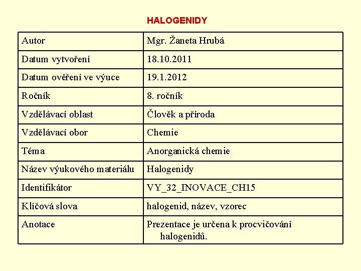 HALOGENIDY Autor Mgr. Žaneta Hrubá Datum vytvoření 18. 10. 2011 Datum ověření ve výuce