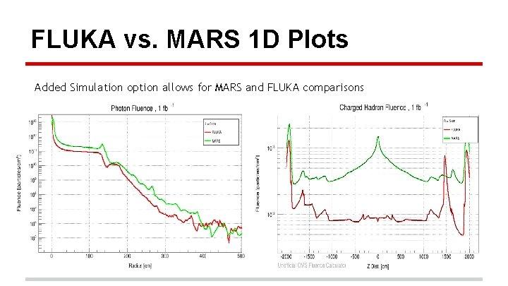 FLUKA vs. MARS 1 D Plots Added Simulation option allows for MARS and FLUKA