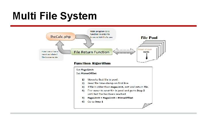 Multi File System