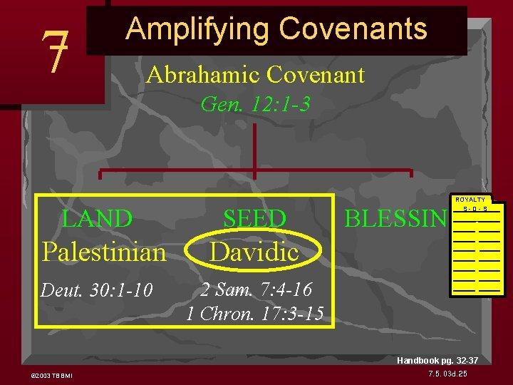 7 Amplifying Covenants Abrahamic Covenant Gen. 12: 1 -3 LAND SEED Palestinian Davidic Deut.