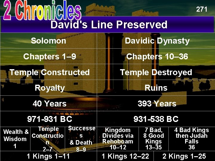271 David's Line Preserved 2 Chronicles Book Chart Solomon Davidic Dynasty Chapters 1– 9