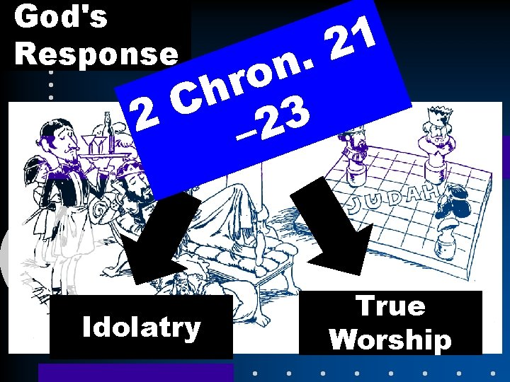 God's Response 1 2. n o r h C 3 2 2 – Idolatry