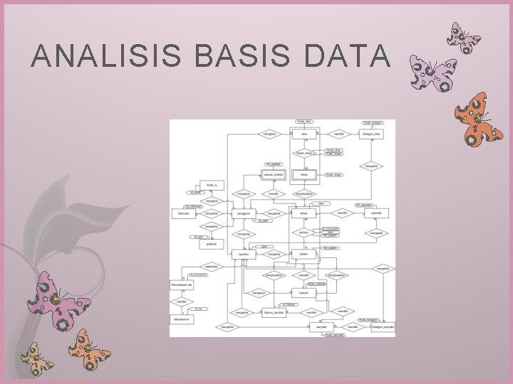 ANALISIS BASIS DATA