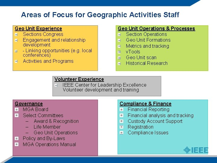 Areas of Focus for Geographic Activities Staff Geo Unit Experience Sections Congress Engagement and