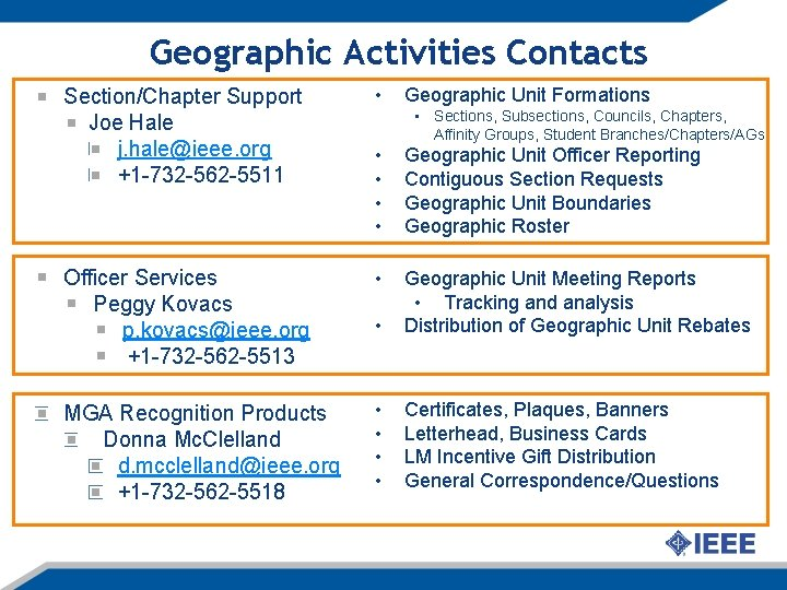 Geographic Activities Contacts Section/Chapter Support Joe Hale j. hale@ieee. org +1 -732 -562 -5511