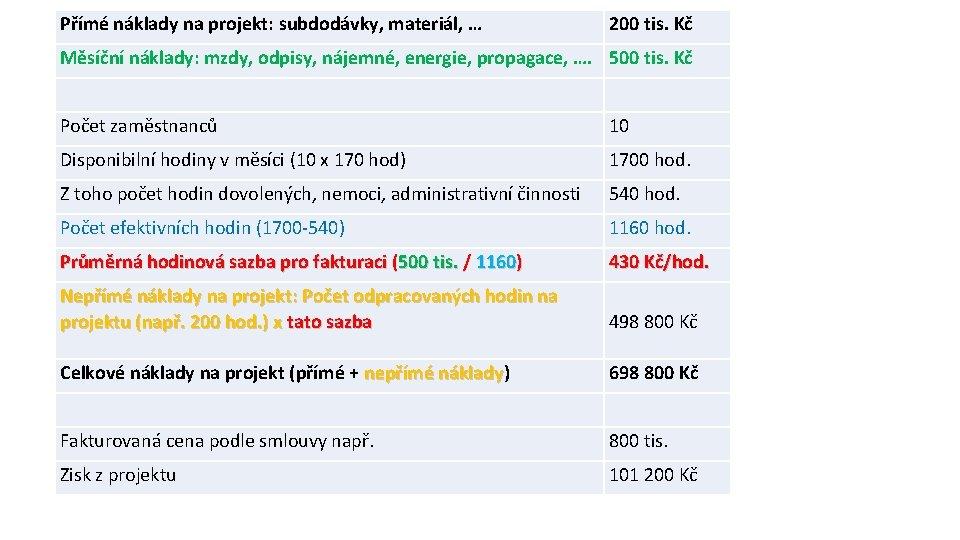 Přímé náklady na projekt: subdodávky, materiál, … 200 tis. Kč Měsíční náklady: mzdy, odpisy,
