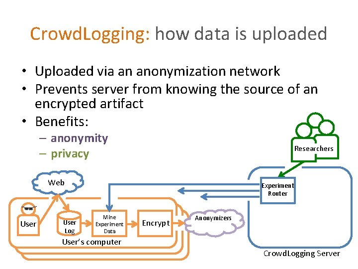 Crowd. Logging: how data is uploaded • Uploaded via an anonymization network • Prevents