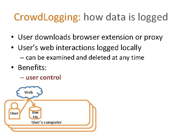 Crowd. Logging: how data is logged • User downloads browser extension or proxy •