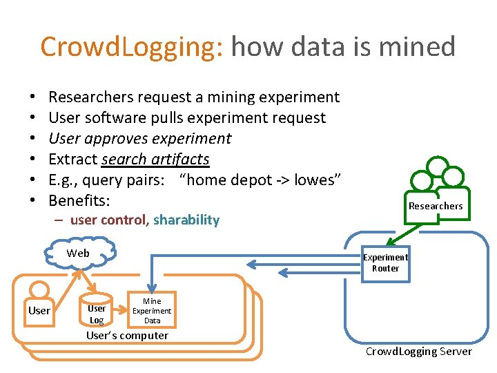 Crowd. Logging: how data is mined • • • Researchers request a mining experiment