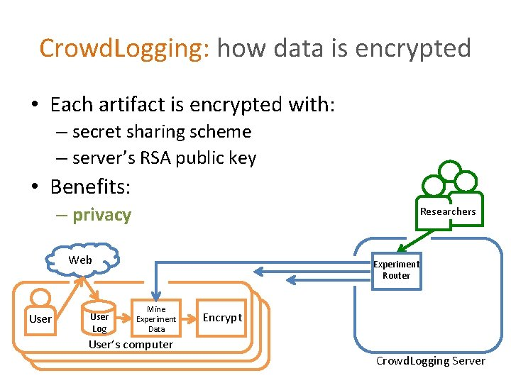 Crowd. Logging: how data is encrypted • Each artifact is encrypted with: – secret