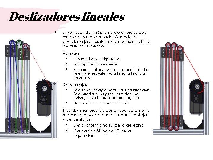 Deslizadores lineales • Sirven usando un Sistema de cuerdas que están en patrón cruzado.