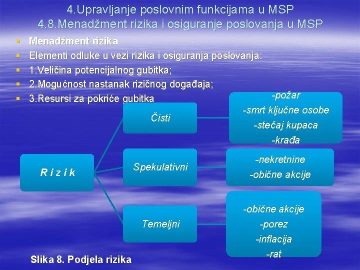 4. Upravljanje poslovnim funkcijama u MSP 4. 8. Menadžment rizika i osiguranje poslovanja u