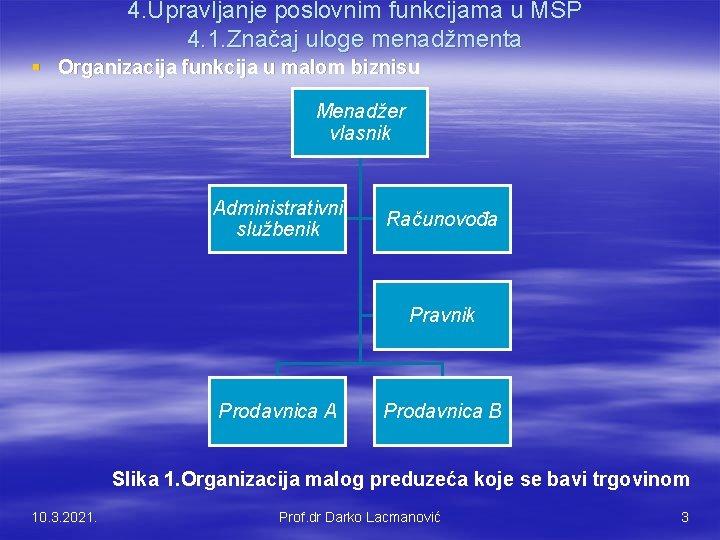 4. Upravljanje poslovnim funkcijama u MSP 4. 1. Značaj uloge menadžmenta § Organizacija funkcija