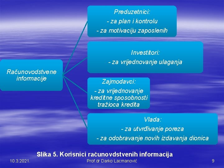 Preduzetnici: - za plan i kontrolu - za motivaciju zaposlenih Investitori: - za vrijednovanje