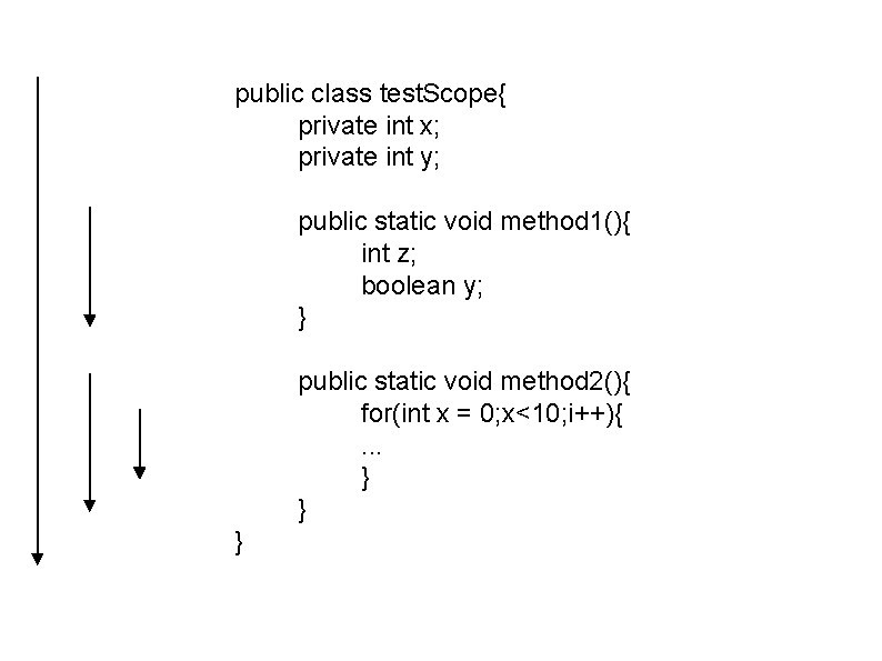 public class test. Scope{ private int x; private int y; public static void method
