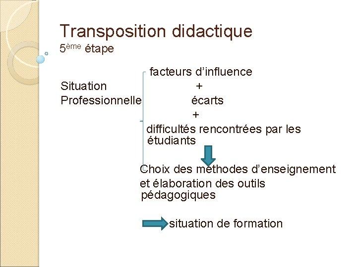Transposition didactique 5ème étape facteurs d'influence Situation + Professionnelle écarts + difficultés rencontrées par