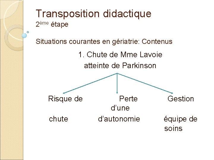 Transposition didactique 2ème étape Situations courantes en gériatrie: Contenus 1. Chute de Mme Lavoie