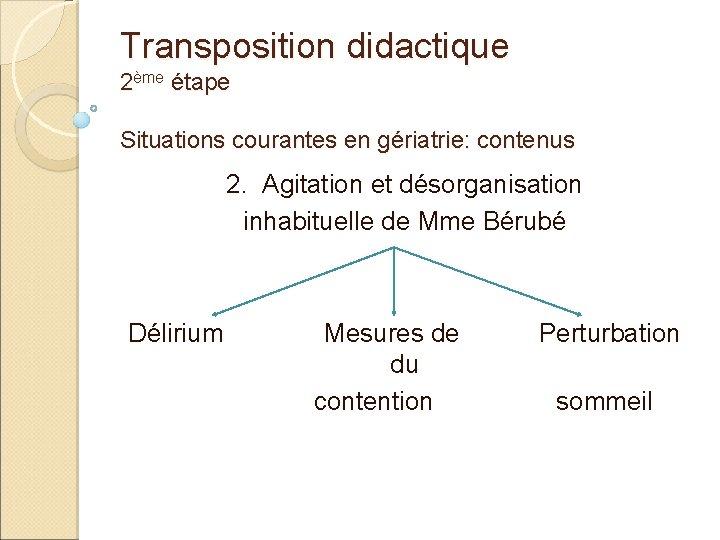 Transposition didactique 2ème étape Situations courantes en gériatrie: contenus 2. Agitation et désorganisation inhabituelle
