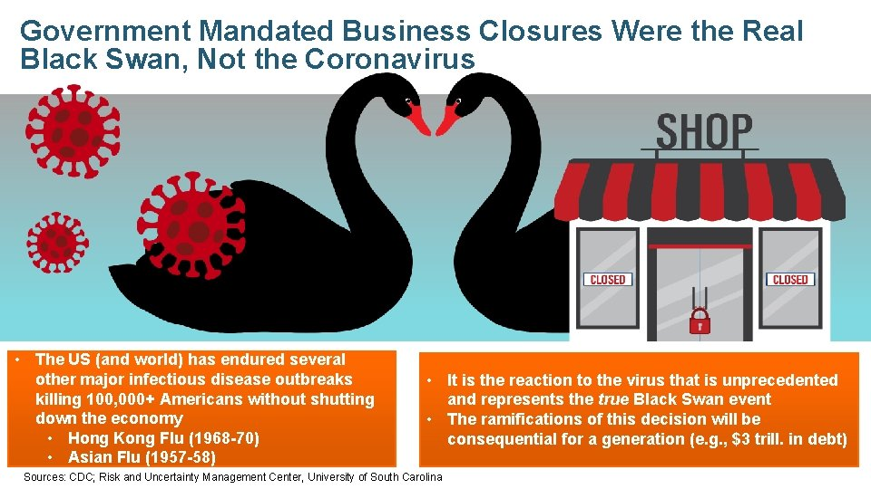 Government Mandated Business Closures Were the Real Black Swan, Not the Coronavirus • The